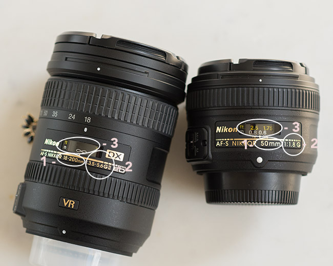 lens basics, how to read your lens